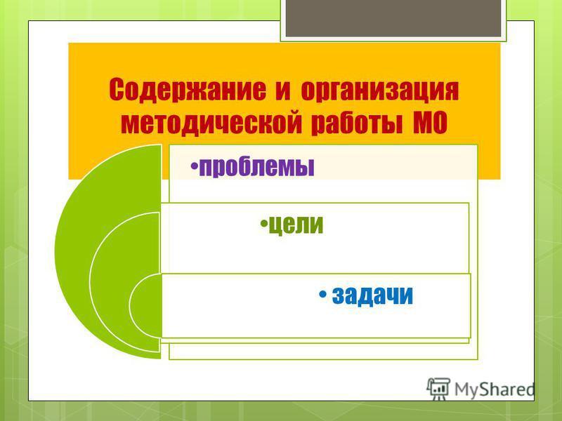 Содержание и организация методической работы МО проблемы цели задачи
