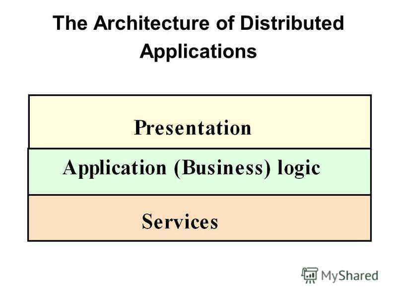 The Architecture of Distributed Applications