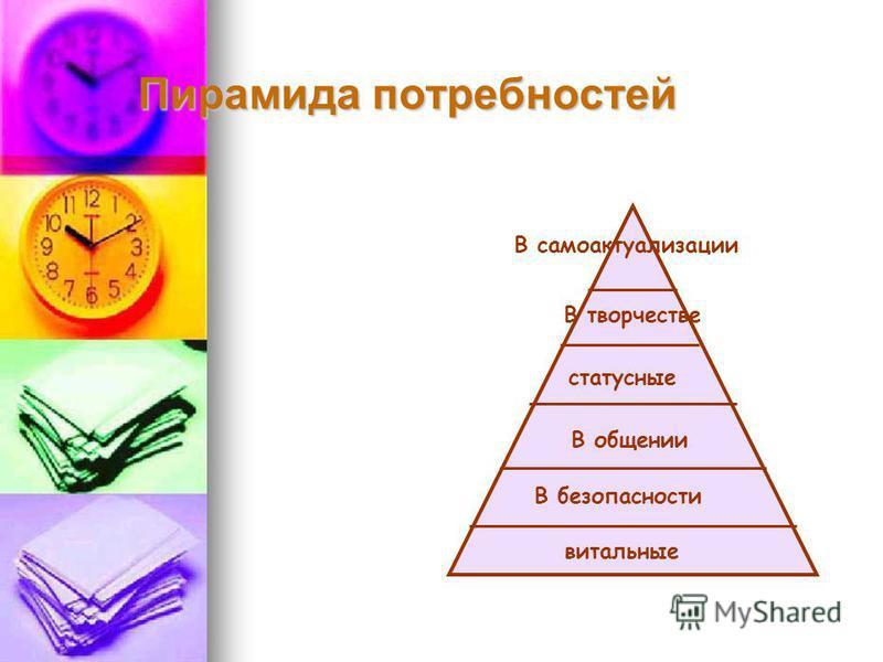 Пять источников мотивации: мотивация, идущая изнутри; мотивация, идущая изнутри; инструментальная мотивация; инструментальная мотивация; внешняя самоконцепция; внешняя самоконцепция; внутренняя самоконцепция; внутренняя самоконцепция; интернализация