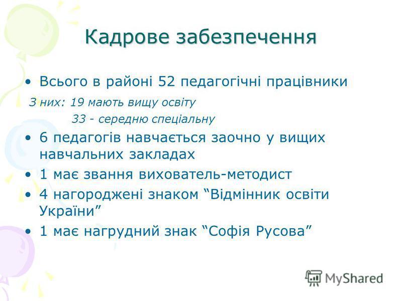 Кадрове забезпечення Всього в районі 52 педагогічні працівники З них: 19 мають вищу освіту 33 - середню спеціальну 6 педагогів навчається заочно у вищих навчальних закладах 1 має звання вихователь-методист 4 нагороджені знаком Відмінник освіти Україн