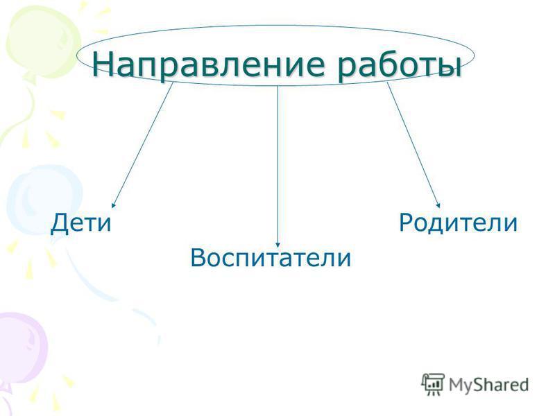 Направление работы Дети Родители Воспитатели