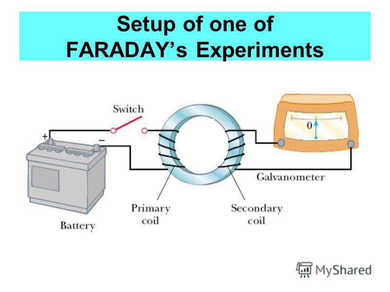 Setup of one of FARADAYs Experiments