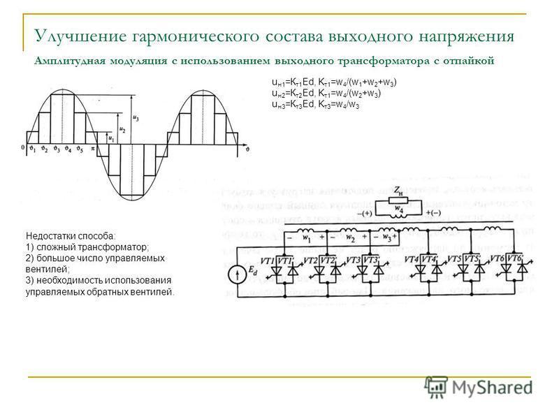 Улучшение гармонического состава выходного напряжения Недостатки способа: 1) сложный трансформатор; 2) большое число управляемых вентилей; 3) необходимость использования управляемых обратных вентилей. Амплитудная модуляция с использованием выходного