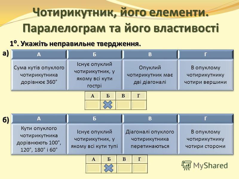 Чотирикутник, його елементи. Паралелограм та його властивості АБВГ 1. Укажіть неправильне твердження. 1. Укажіть неправильне твердження.а)б) АБВГ