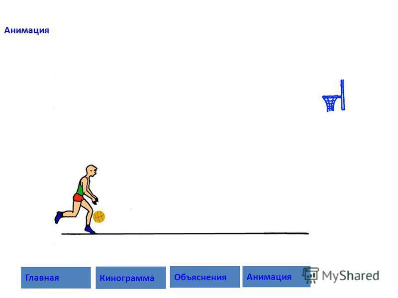 Анимация Объяснения Анимация Главная Кинограмма