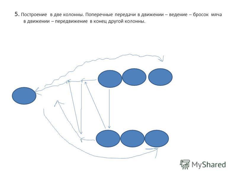 5. Построение в две колонны. Поперечные передачи в движении – ведение – бросок мяча в движении – передвижение в конец другой колонны.
