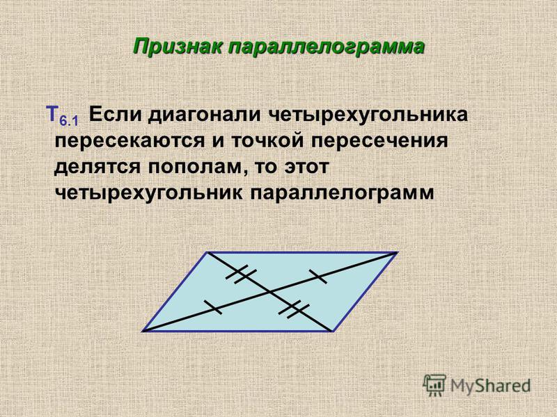 Т 6.1 Если диагонали четырехугольника пересекаются и точкой пересечения делятся пополам, то этот четырехугольник параллелограмм Признак параллелограмма