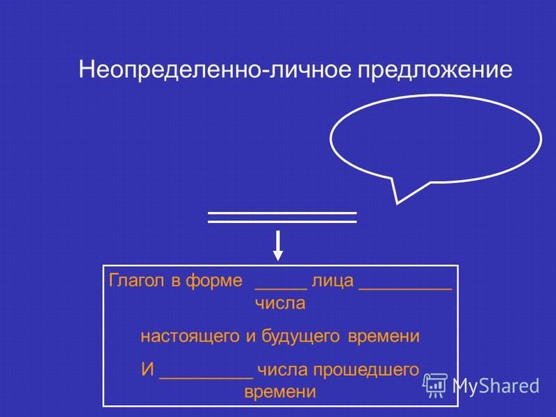 Неопределенно-личное предложение Глагол в форме _____ лица _________ числа настоящего и будущего времени И _________ числа прошедшего времени