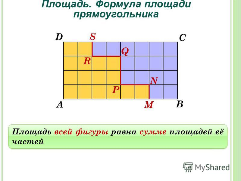 Площадь. Формула площади прямоугольника Площадь всей фигуры равна сумме площадей её частей А В С D M N P Q R S