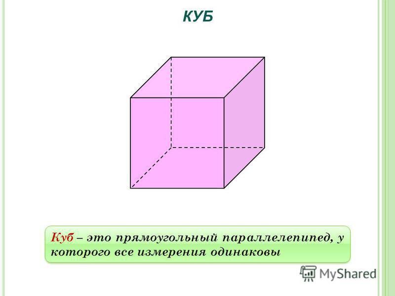 Куб – это прямоугольный параллелепипед, у которого все измерения одинаковы КУБ