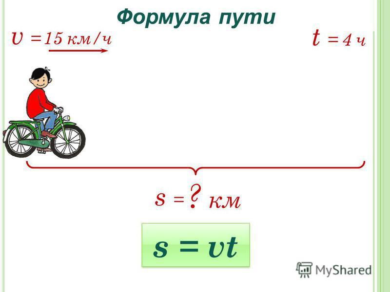 Формула пути ? км 15 км/ч 4 ч s = vt v =v = s =s = t =t =