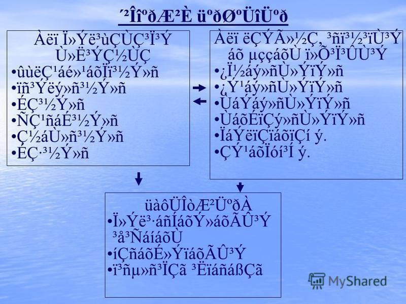 ´²ÎîºðÆ²È üºðغÜîܺð Àëï Ï»Ýë³ùÇÙÇ³Ï³Ý Ù»Ë³ÝǽÙÇ ûùëǹáé»¹áõÏﳽݻñ ïñ³Ýëý»ñ³½Ý»ñ Édz½Ý»ñ Ñǹñáɳ½Ý»ñ ǽáÙ»ñ³½Ý»ñ ÉÇ·³½Ý»ñ Àëï ëÇÝû½Ç, ³ñï³½³ïÙ³Ý áõ µççáõÙ ï»Õ³Ï³ÛÙ³Ý ¿Ï½áý»ñÙ»ÝïÝ»ñ ¿Ý¹áý»ñÙ»ÝïÝ»ñ ÙáÝáý»ñÙ»ÝïÝ»ñ ÙáõÉïÇý»ñÙ»ÝïÝ»ñ ÏáÝëïÇïáõïÇí ý. Çݹá