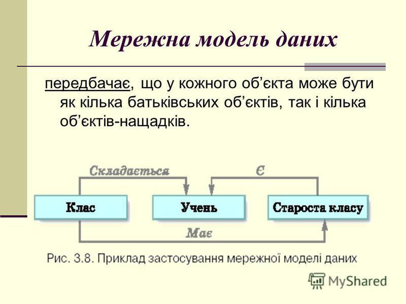 Мережна модель даних передбачає, що у кожного обєкта може бути як кілька батьківських обєктів, так і кілька обєктів-нащадків.