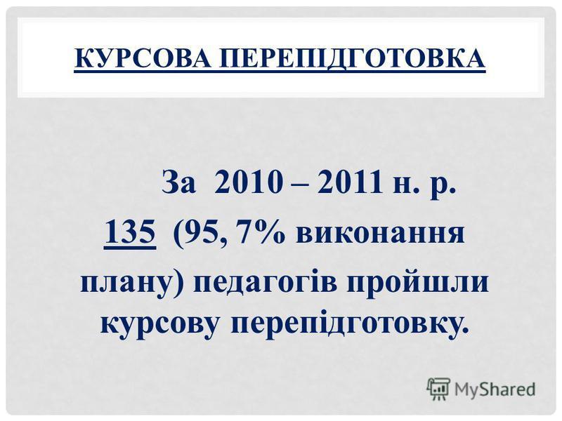 КУРСОВА ПЕРЕПІДГОТОВКА За 2010 – 2011 н. р. 135 (95, 7% виконання плану) педагогів пройшли курсову перепідготовку.