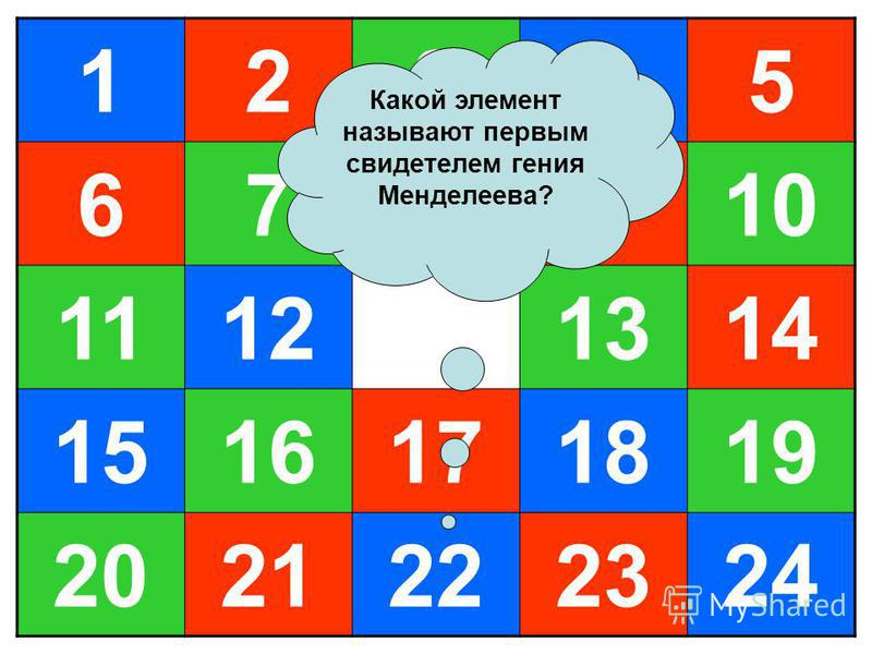 12345 678910 11121314 1516171819 2021222324 Какой элемент называют первым свидетелем гения Менделеева?