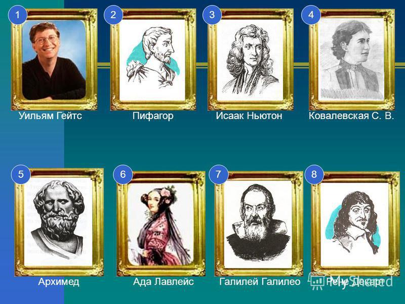 1234 5 678 Уильям Гейтс ПифагорИсаак Ньютон Ковалевская С. В. Архимед Ада Лавлейс Галилей Галилео Рене Декарт