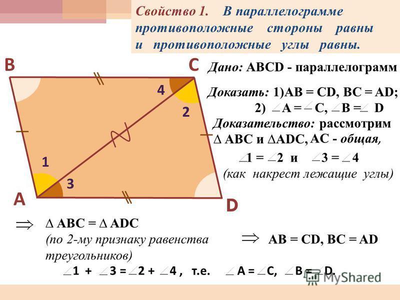 Свойство 1. В параллелограмме противоположные стороны равны и противоположные углы равны. А ВС D Дано: АВСD - параллелограмм Доказать: 1)АВ = СD, BC = AD; 2) A = C, B = D Доказательство: рассмотрим АВС и ADC, AC - общая, 1 2 3 4 1 = 2 и 3 = 4 (как на