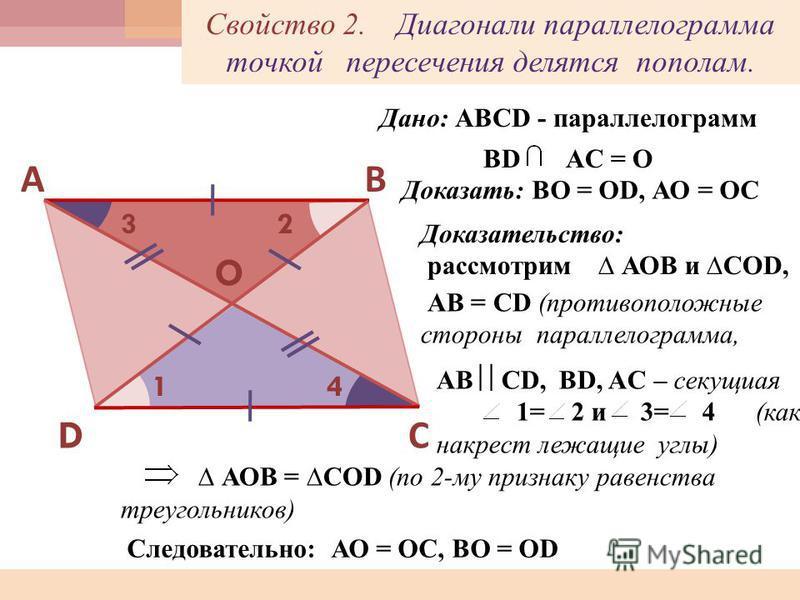 Свойство 2. Диагонали параллелограмма точкой пересечения делятся пополам. ВА С D 1 23 4 Дано: АВСD - параллелограмм ВD AC = O Доказать: ВО = ОD, АО = ОС Доказательство: рассмотрим АОВ и СОD, АВ СD, ВD, AC – секущиая 1= 2 и 3= 4 (как накрест лежащие у