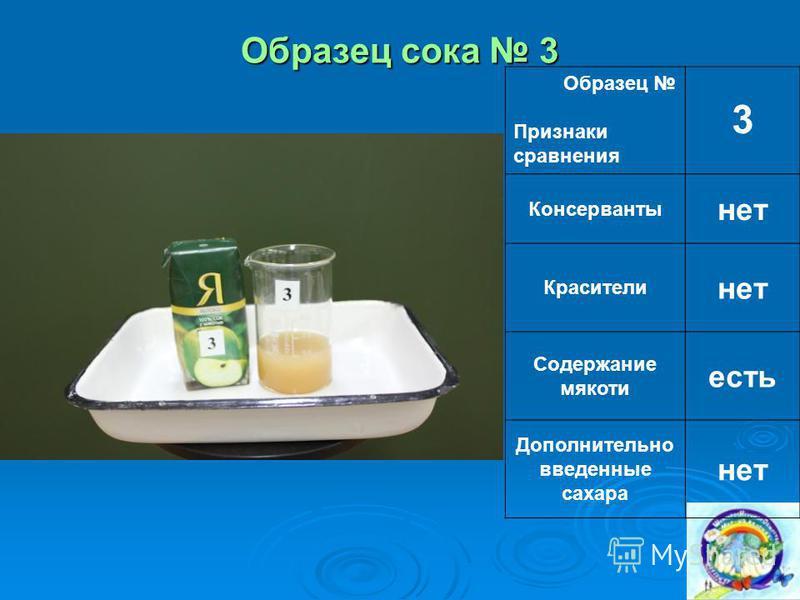 Образец сока 3 Образец Признаки сравнения 3 Консерванты нет Красители нет Содержание мякоти есть Дополнительно введенные сахара нет