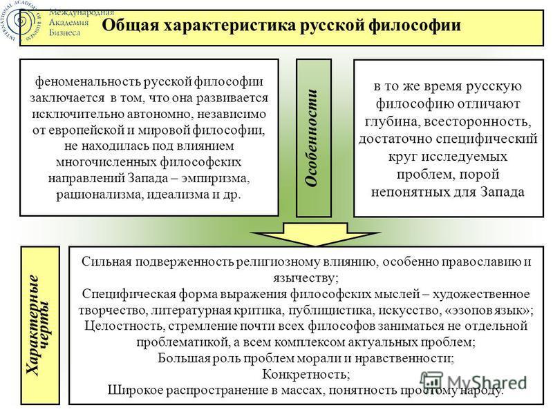 Общая характеристика русской философии Особенности в то же время русскую философию отличают глубина, всесторонность, достаточно специфический круг исследуемых проблем, порой непонятных для Запада феноменальность русской философии заключается в том, ч