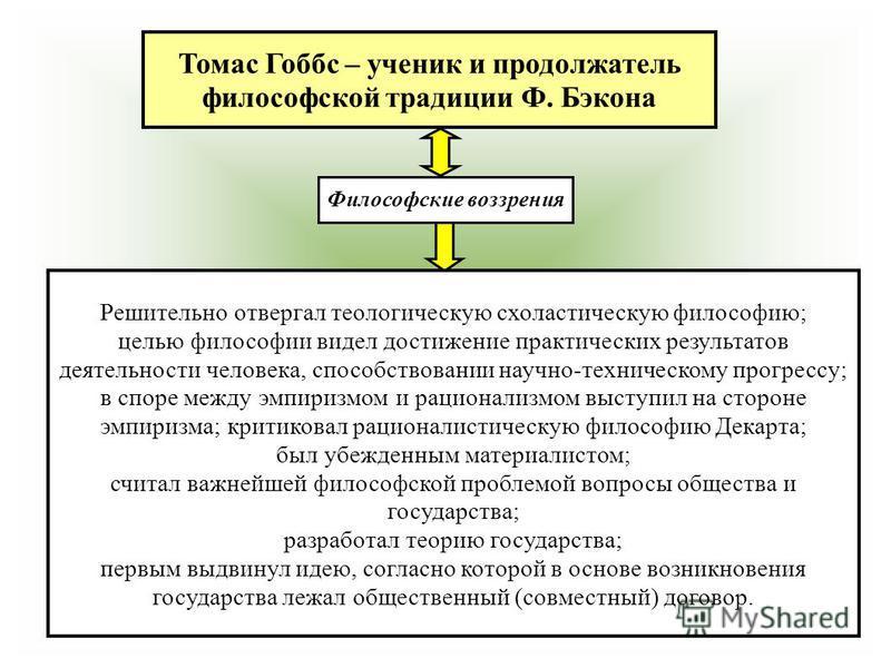 Философские воззрения Томас Гоббс – ученик и продолжатель философской традиции Ф. Бэкона Решительно отвергал теологическую схоластическую философию; целью философии видел достижение практических результатов деятельности человека, способствовании науч