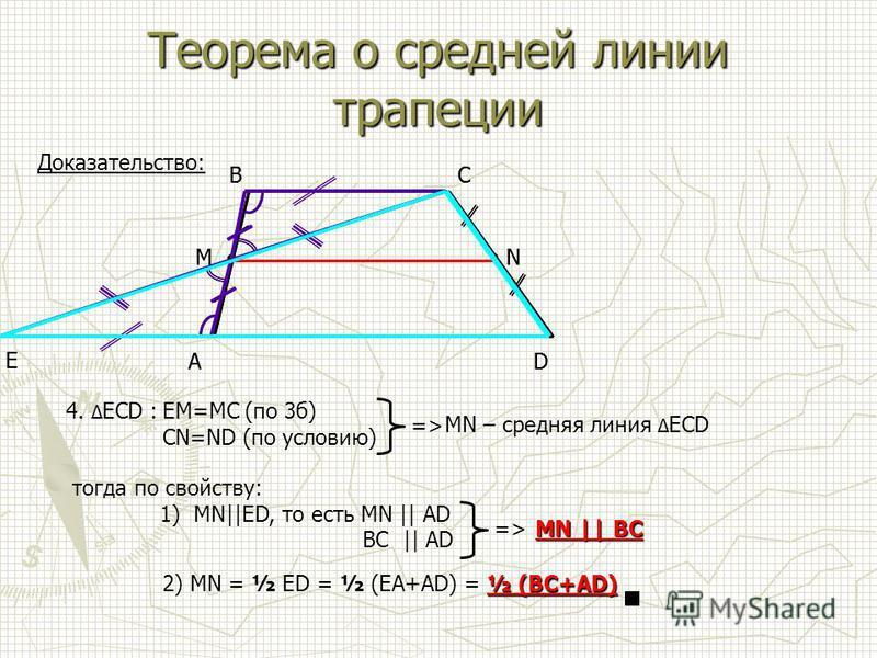Теорема о средней линии трапеции AD BC MN Доказательство: Е 4. Δ ECD : EM=MC (по 3 б) CN=ND (по условию) =>=> MN – средняя линия Δ ECD тогда по свойству: 1) MN||ED, то есть MN || AD BC || AD => => MN || BC 2) MN = ½ ED = ½ (EA+AD) = ½ ½½ ½ (BC+AD) AD
