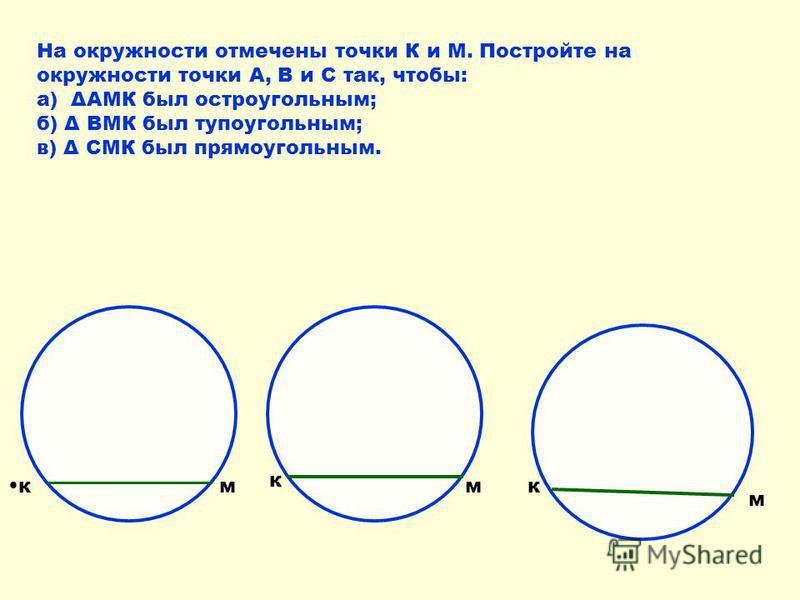 На окружности отмечены точки К и М. Постройте на окружности точки А, В и С так, чтобы: а) ΔАМК был остроугольным; б) Δ ВМК был тупоугольным; в) Δ СМК был прямоугольным. к км м