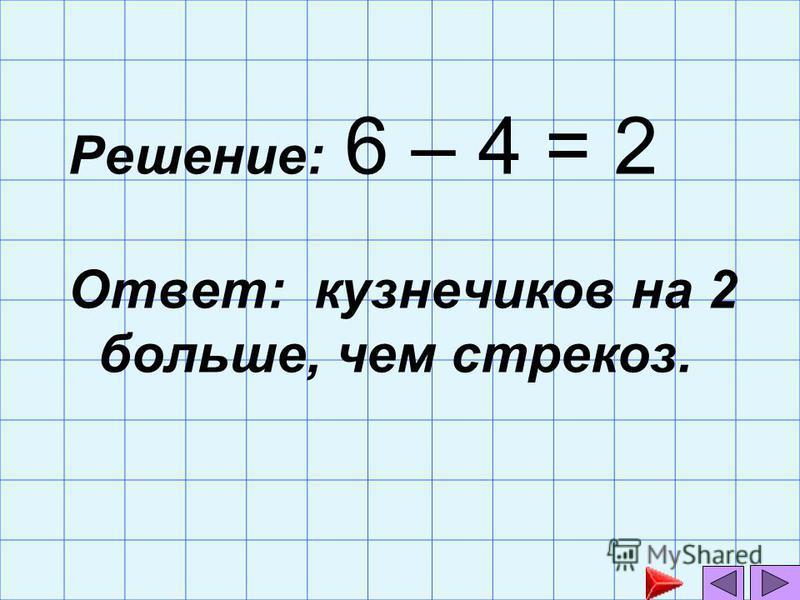 Решение: 6 – 4 = 2 Ответ: кузнечиков на 2 больше, чем стрекоз.
