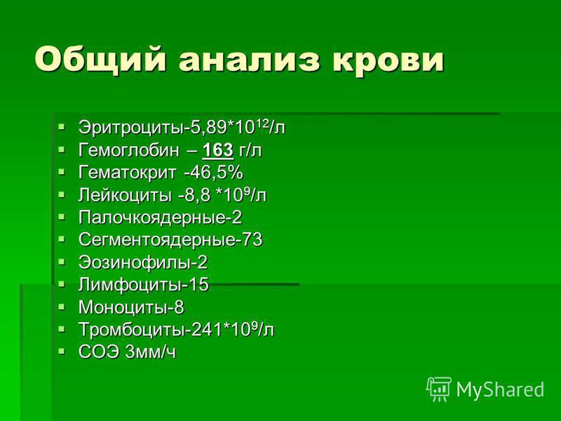Общий анализ крови Эритроциты-5,89*10 12 /л Эритроциты-5,89*10 12 /л Гемоглобин – 163 г/л Гемоглобин – 163 г/л Гематокрит -46,5% Гематокрит -46,5% Лейкоциты -8,8 *10 9 /л Лейкоциты -8,8 *10 9 /л Палочкоядерные-2 Палочкоядерные-2 Сегментоядерные-73 Се