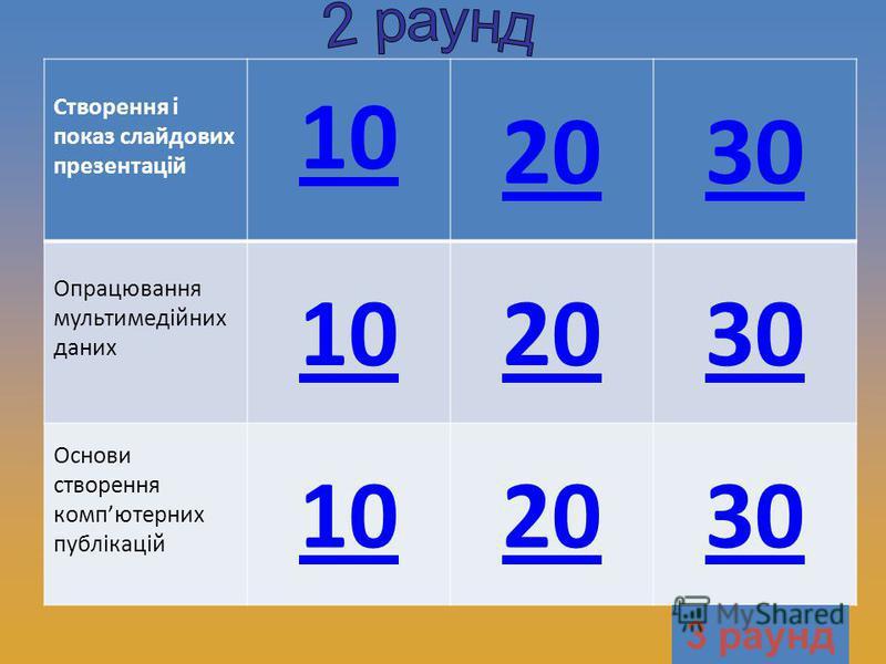 Створення і показ слайдових презентацій 10 2030 Опрацювання мультимедійних даних 102030 Основи створення компютерних публікацій 102030 3 раунд