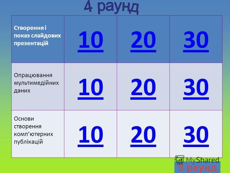 Створення і показ слайдових презентацій 102030 Опрацювання мультимедійних даних 102030 Основи створення компютерних публікацій 102030 5 раунд