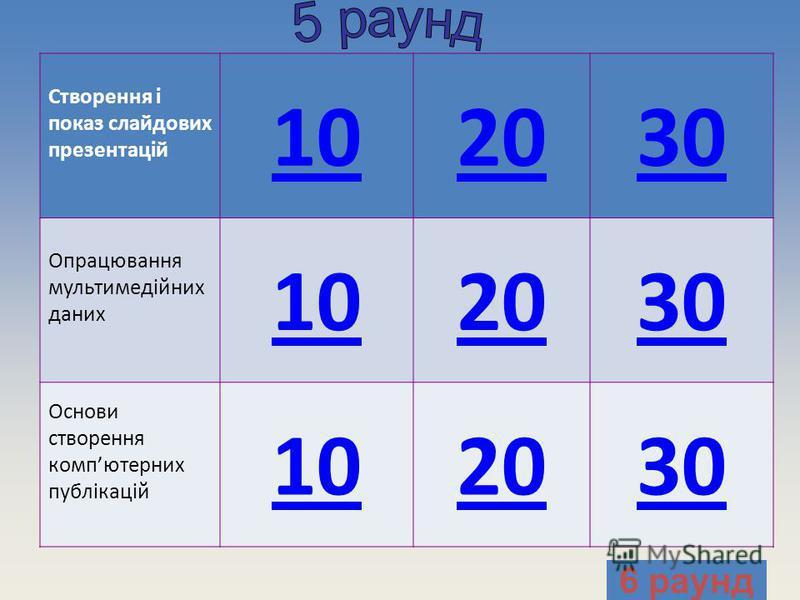 Створення і показ слайдових презентацій 102030 Опрацювання мультимедійних даних 102030 Основи створення компютерних публікацій 102030 6 раунд