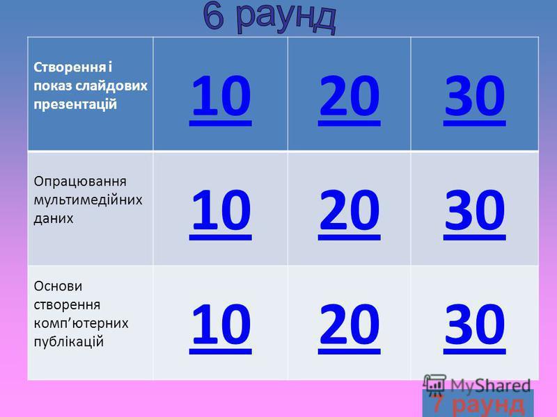 Створення і показ слайдових презентацій 102030 Опрацювання мультимедійних даних 102030 Основи створення компютерних публікацій 102030 7 раунд