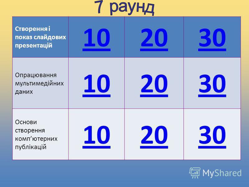 Створення і показ слайдових презентацій 102030 Опрацювання мультимедійних даних 102030 Основи створення компютерних публікацій 102030