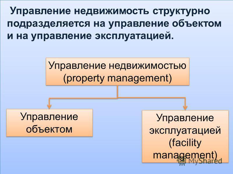 Управление недвижимость структурно подразделяется на управление объектом и на управление эксплуатацией. Управление недвижимостью (property management) Управление недвижимостью (property management) Управление объектом Управление эксплуатацией (facili