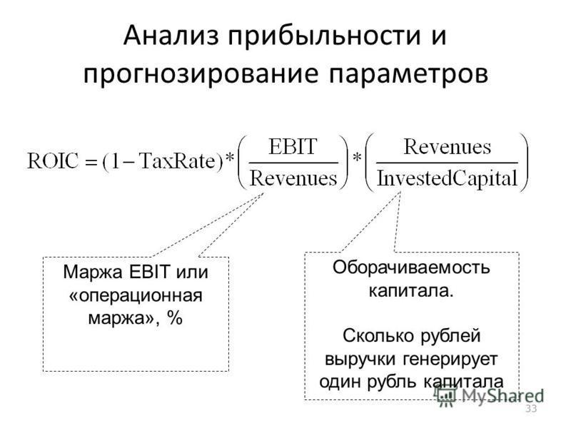 33 Анализ прибыльности и прогнозирование параметров Маржа EBIT или «операционная маржа», % Оборачиваемость капитала. Сколько рублей выручки генерирует один рубль капитала