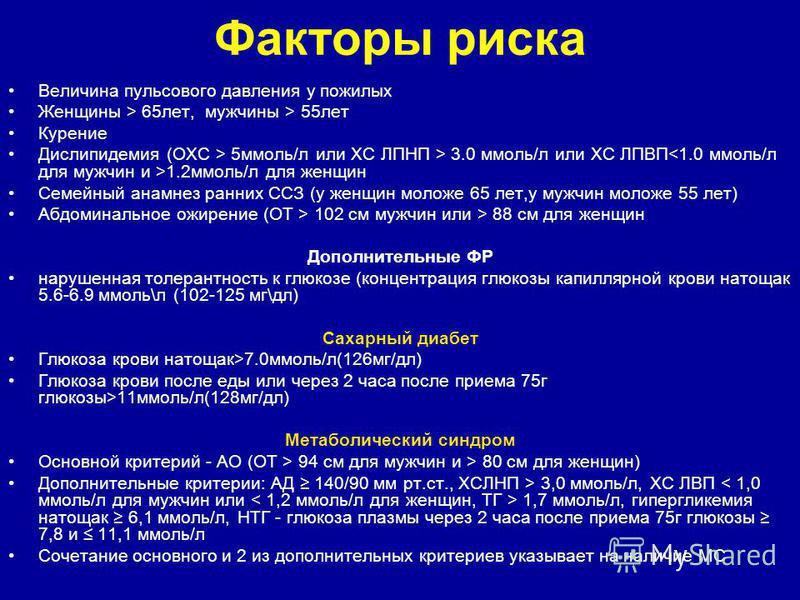 Факторы риска Величина пульсового давления у пожилых Женщины > 65 лет, мужчины > 55 лет Курение Дислипидемия (ОХС > 5 ммоль/л или ХС ЛПНП > 3.0 ммоль/л или ХС ЛПВП 1.2 ммоль/л для женщин Семейный анамнез ранних ССЗ (у женщин моложе 65 лет,у мужчин мо
