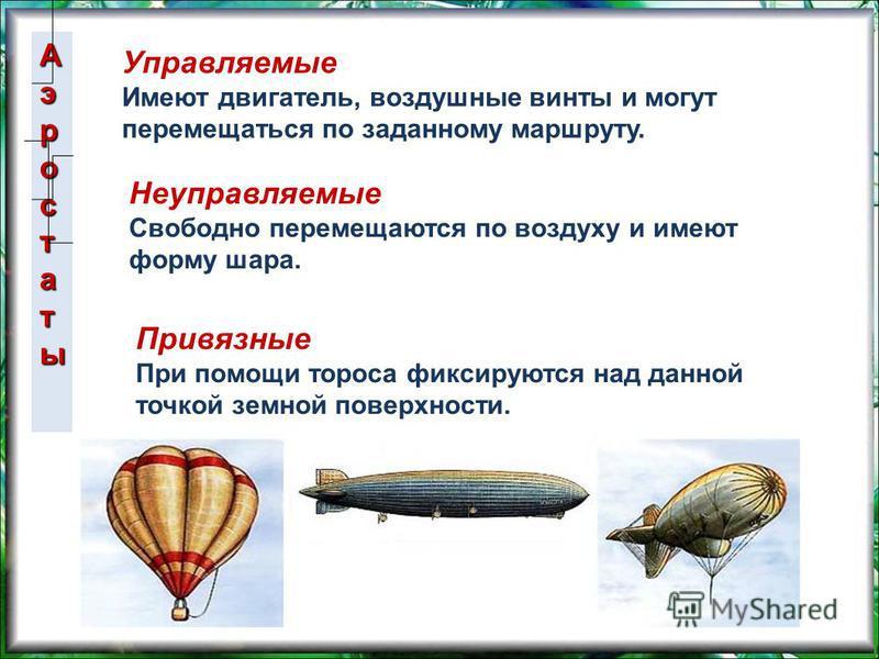 Аэростаты Аэростаты Аэростаты Аэростаты Неуправляемые Свободно перемещаются по воздуху и имеют форму шара. Привязные При помощи тороса фиксируются над данной точкой земной поверхности. Управляемые Имеют двигатель, воздушные винты и могут перемещаться