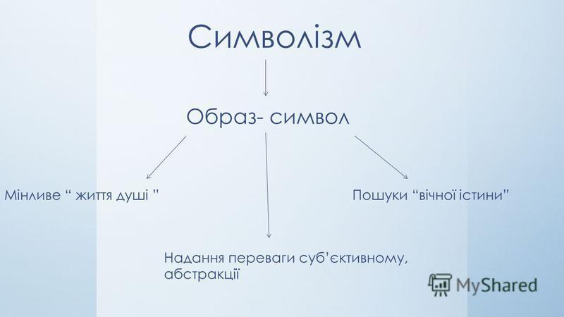 Символізм Образ- символ Мінливе життя душі Надання переваги субєктивному, абстракції Пошуки вічної істини