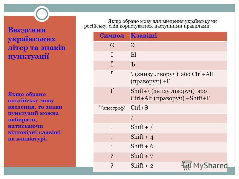 Введення українських літер та знаків пунктуації Якщо обрано англійську мову введення, то знаки пунктуації можна набирати, натискаючи відповідні клавіші на клавіатурі. Якщо обрано мову для введення українську чи російську, слід користуватися наступним