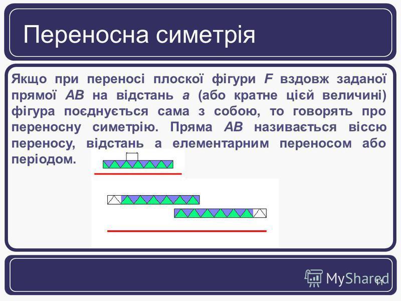 11 Переносна симетрія Якщо при переносі плоскої фігури F вздовж заданої прямої АВ на відстань а (або кратне цієй величині) фігура поєднується сама з собою, то говорять про переносну симетрію. Пряма АВ називається віссю переносу, відстань а елементарн
