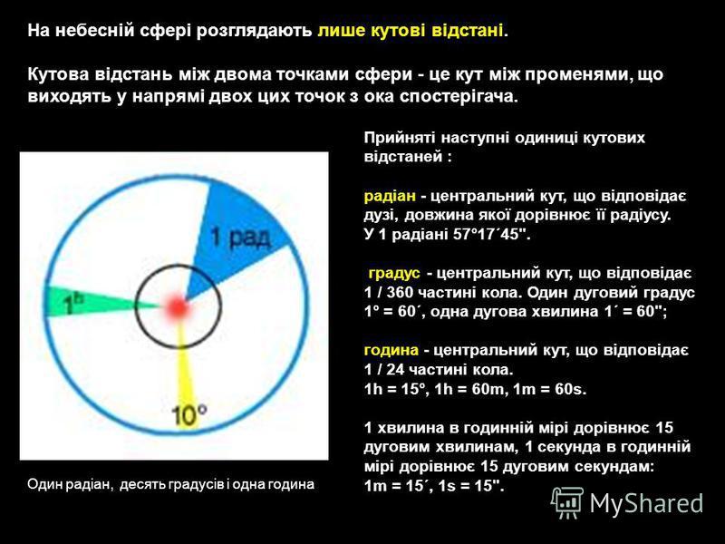 На небесній сфері розглядають лише кутові відстані. Кутова відстань між двома точками сфери - це кут між променями, що виходять у напрямі двох цих точок з ока спостерігача. Прийняті наступні одиниці кутових відстаней : радіан - центральний кут, що ві