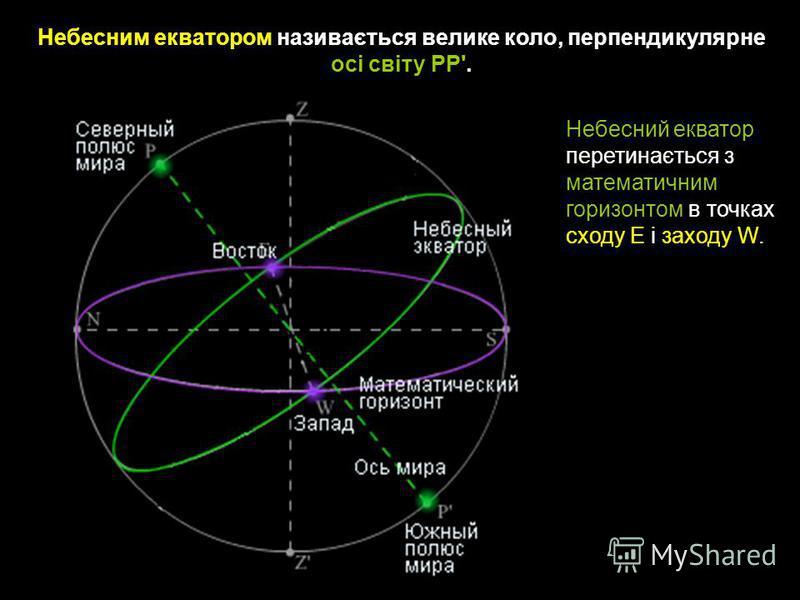 Небесним екватором називається велике коло, перпендикулярне осі світу PP'. Небесний екватор перетинається з математичним горизонтом в точках сходу E і заходу W.