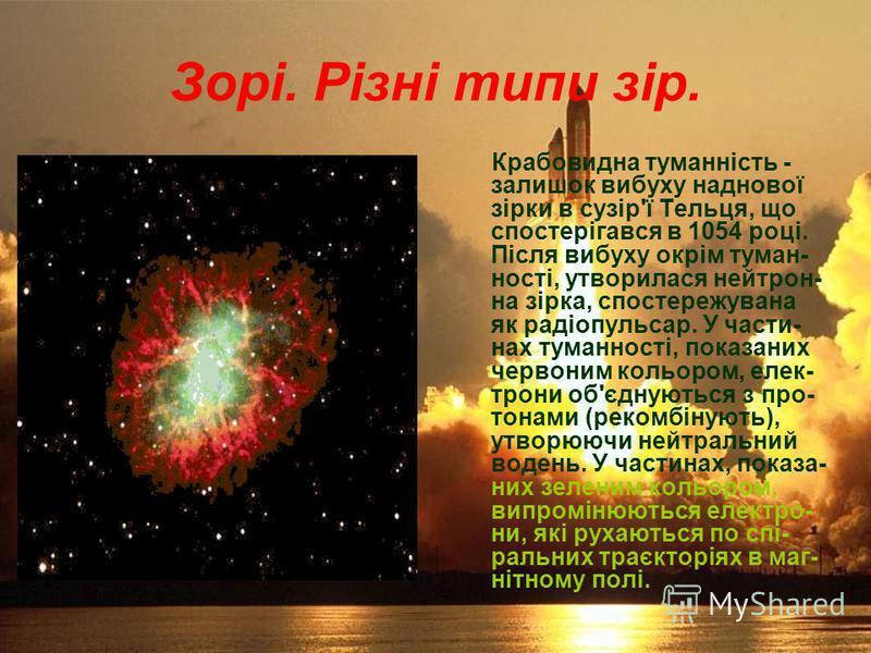 Зорі. Різні типи зір. Крабовидна туманність - залишок вибуху наднової зірки в сузір'ї Тельця, що спостерігався в 1054 році. Після вибуху окрім туман- ності, утворилася нейтрон- на зірка, спостережувана як радіопульсар. У части- нах туманності, показа