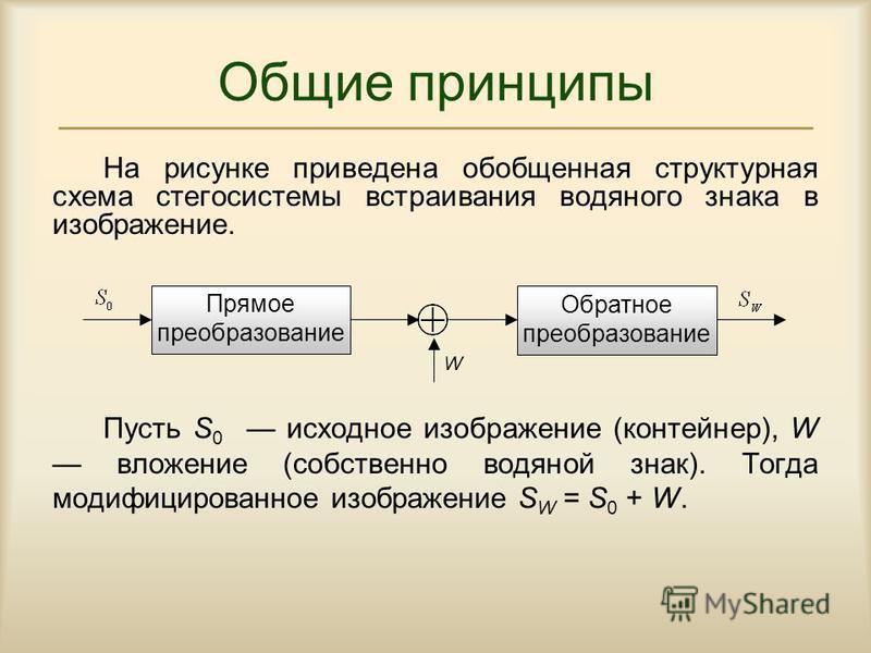 Общие принципы На рисунке приведена обобщенная структурная схема стегосистемы встраивания водяного знака в изображение. Пусть S 0 исходное изображение (контейнер), W вложение (собственно водяной знак). Тогда модифицированное изображение S W = S 0 + W