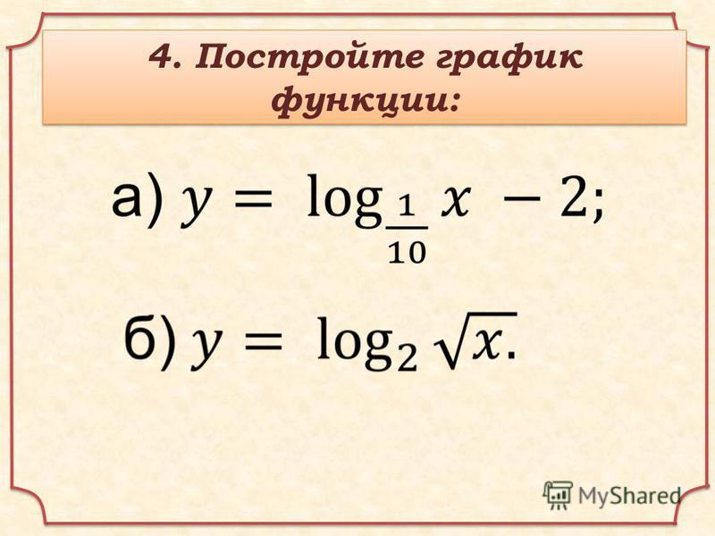 4. Постройте график функции: