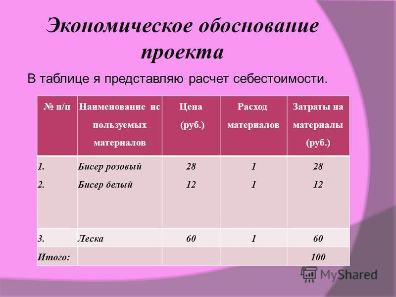 Экономическое обоснование проекта В таблице я представляю расчет себестоимости. п/п Наименование ис пользуемых материалов Цена (руб.) Расход материалов Затраты на материалы (руб.) 1. 2. Бисер розовый Бисер белый 28 12 1111 28 12 3.Леска 601 Итого: 10