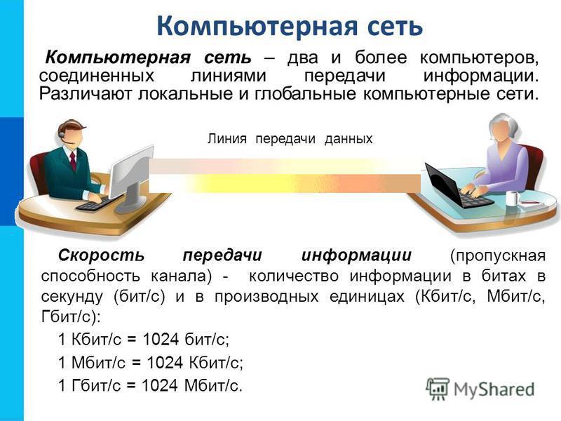 Компьютерная сеть Скорость передачи информации (пропускная способность канала) - количество информации в битах в секунду (бит/с) и в производных единицах (Кбит/с, Мбит/с, Гбит/с): 1 Кбит/с = 1024 бит/с; 1 Мбит/с = 1024 Кбит/с; 1 Гбит/с = 1024 Мбит/с.