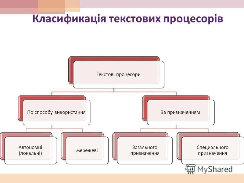Класификація текстових процесорів Текстові процесори По способу використання Автономні ( локальні ) мережеві За призначенням Загального призначення Специального призначення