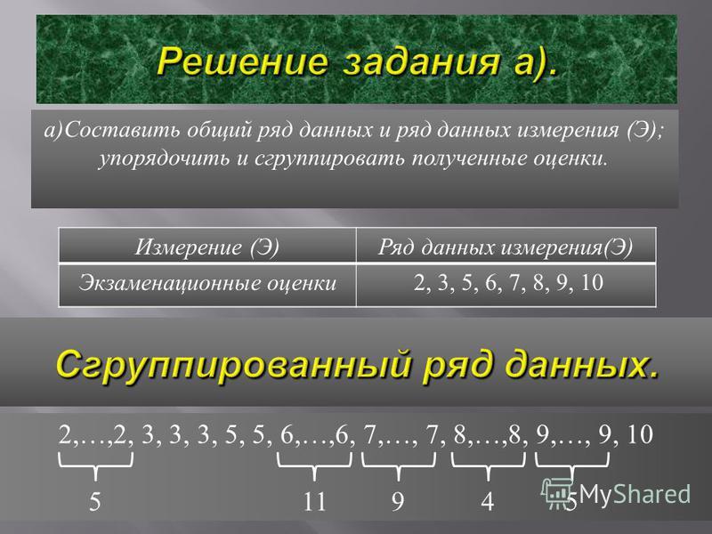 а ) Составить общий ряд данных и ряд данных измерения ( Э ); упорядочить и сгруппировать полученные оценки. Измерение ( Э ) Общий ряд данных Экзаменационные оценки 0, 1, 2, 3, 4, 5, 6, 7, 8, 9, 10 Измерение ( Э ) Ряд данных измерения ( Э ) Экзаменаци